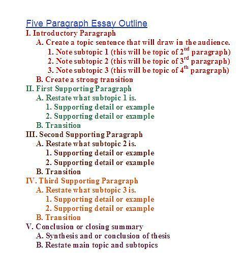 essay structure prezi