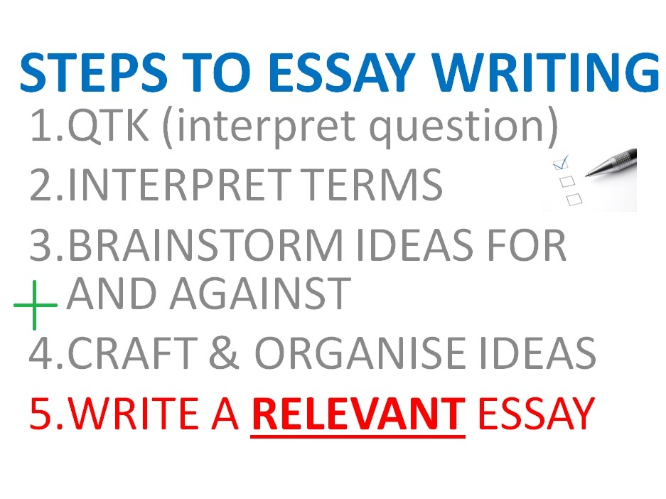 steps when writing an essay